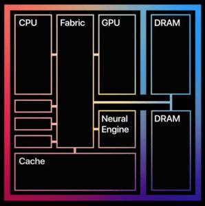 Apple M1 chip arkitektur